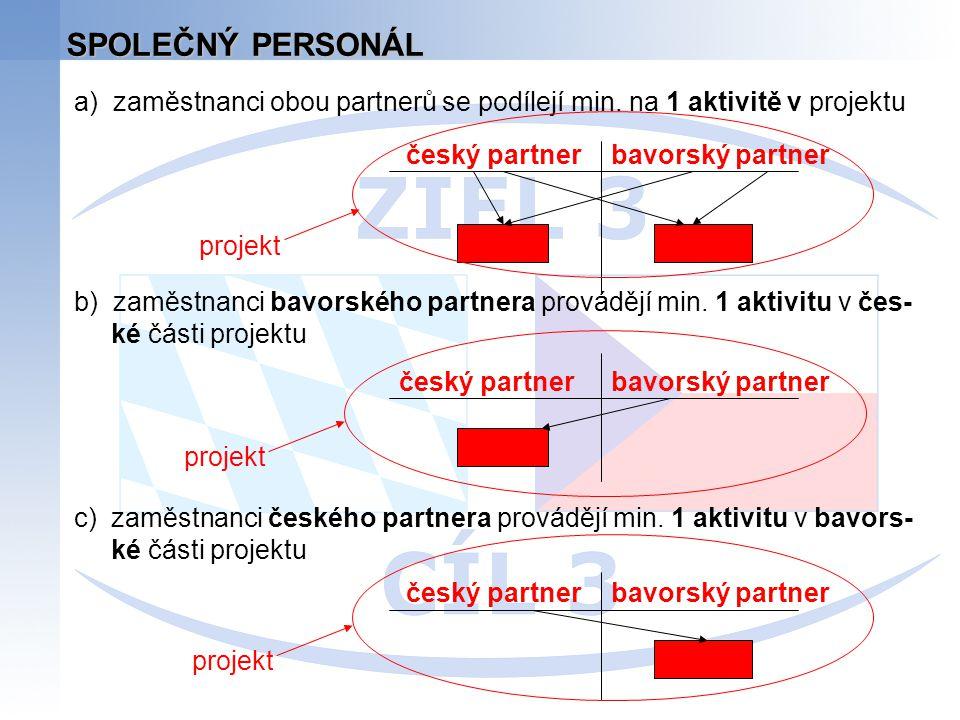 SPOLEČNÝ PERSONÁL a) zaměstnanci obou partnerů se podílejí min. na 1 aktivitě v projektu b) zaměstnanci bavorského partnera provádějí min. 1 aktivitu