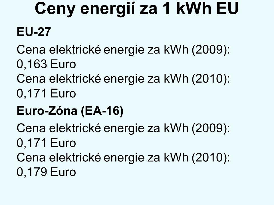 Ceny energií za 1 kWh EU EU-27 Cena elektrické energie za kWh (2009): 0,163 Euro Cena elektrické energie za kWh (2010): 0,171 Euro Euro-Zóna (EA-16) Cena elektrické energie za kWh (2009): 0,171 Euro Cena elektrické energie za kWh (2010): 0,179 Euro