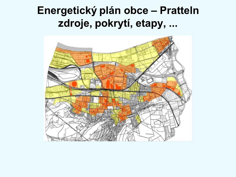 Energetický plán obce – Pratteln zdroje, pokrytí, etapy,...