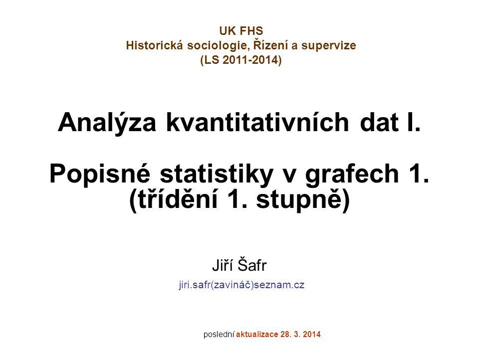 Analýza kvantitativních dat I.Popisné statistiky v grafech 1.