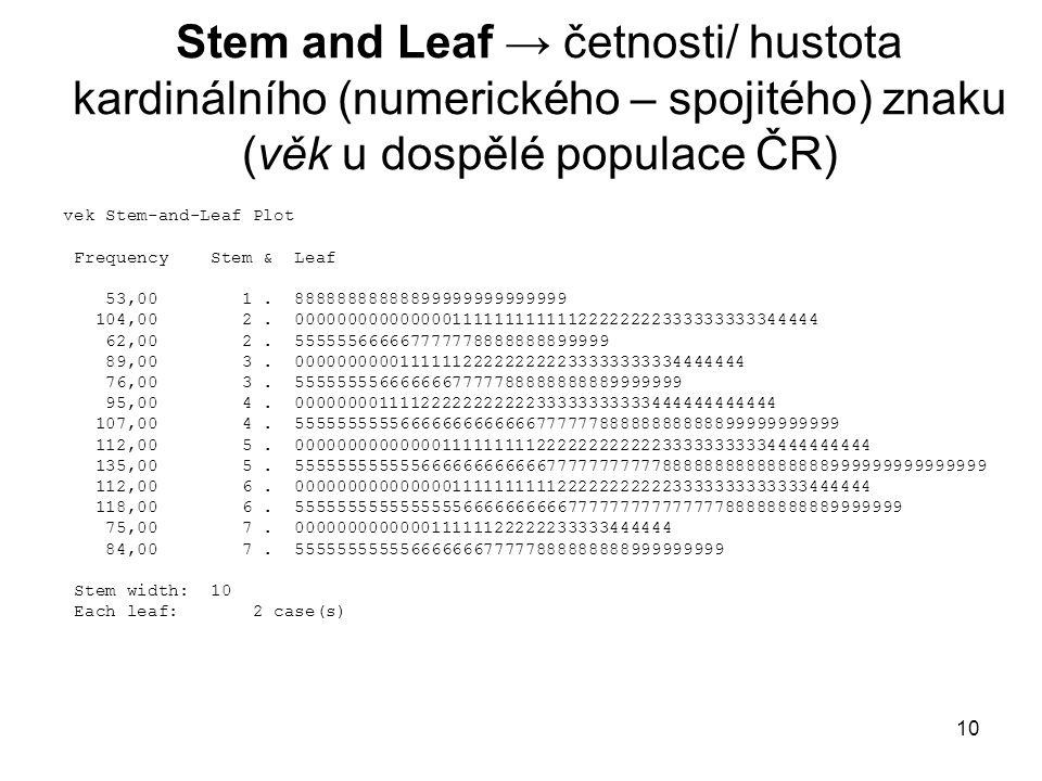 10 Stem and Leaf → četnosti/ hustota kardinálního (numerického – spojitého) znaku (věk u dospělé populace ČR) vek Stem-and-Leaf Plot Frequency Stem & Leaf 53,00 1.