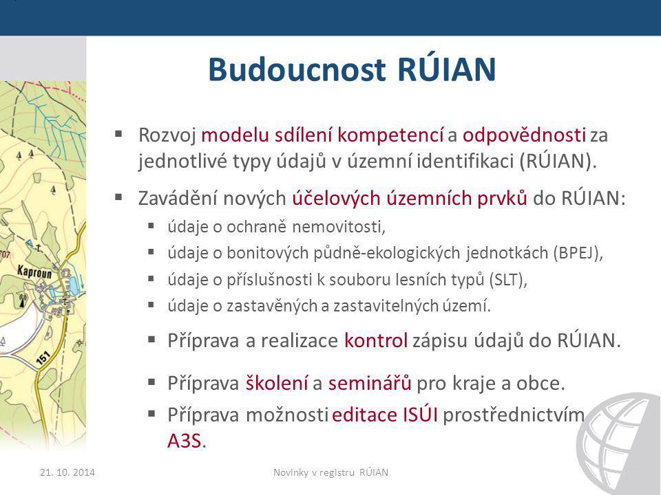 Budoucnost RÚIAN Novinky v registru RÚIAN  Rozvoj modelu sdílení kompetencí a odpovědnosti za jednotlivé typy údajů v územní identifikaci (RÚIAN). 
