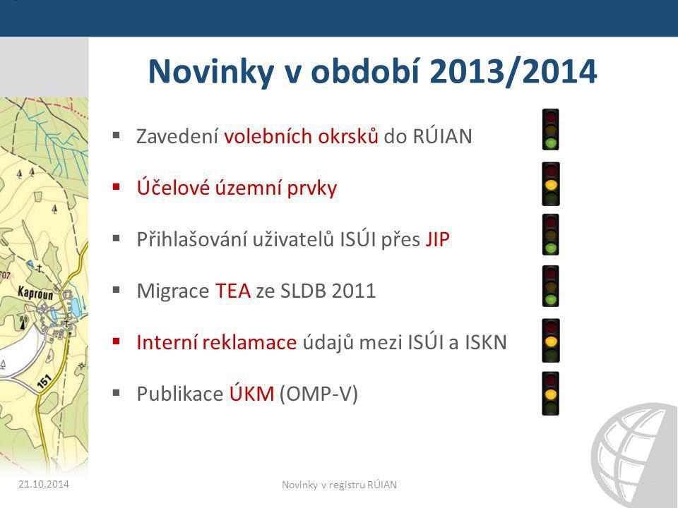 Novinky v období 2013/2014  Zavedení volebních okrsků do RÚIAN  Účelové územní prvky  Přihlašování uživatelů ISÚI přes JIP  Migrace TEA ze SLDB 20