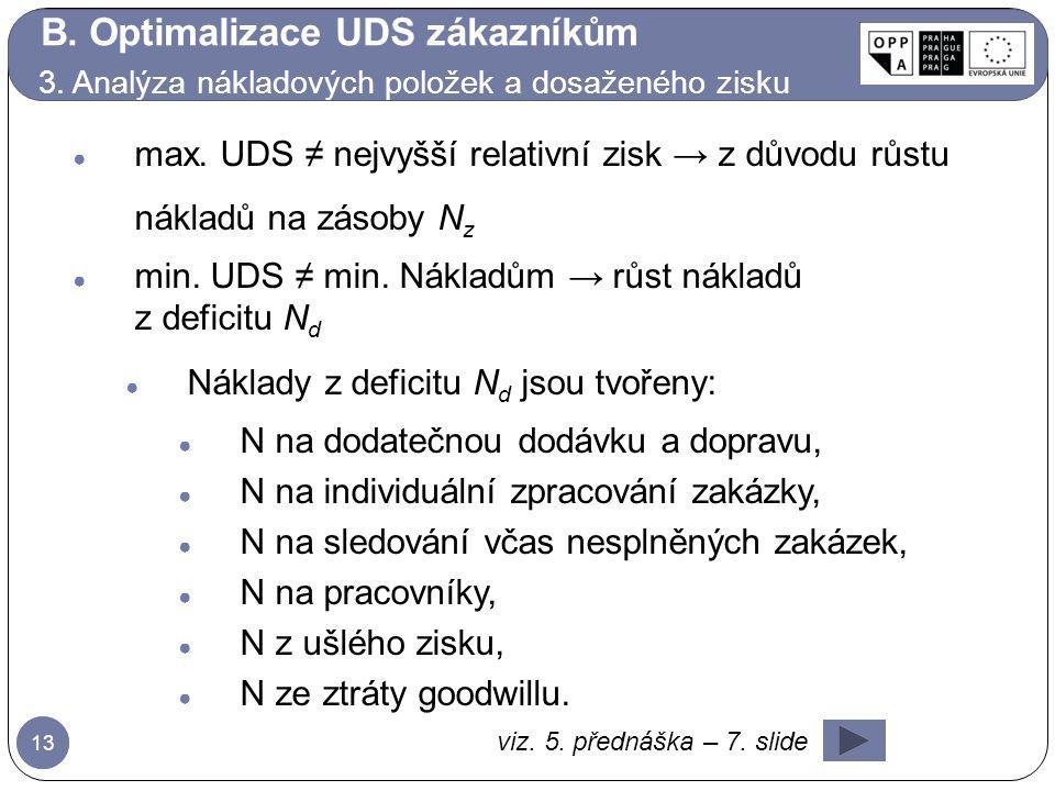 13 ● max. UDS ≠ nejvyšší relativní zisk → z důvodu růstu nákladů na zásoby N z ● min. UDS ≠ min. Nákladům → růst nákladů z deficitu N d ● Náklady z de