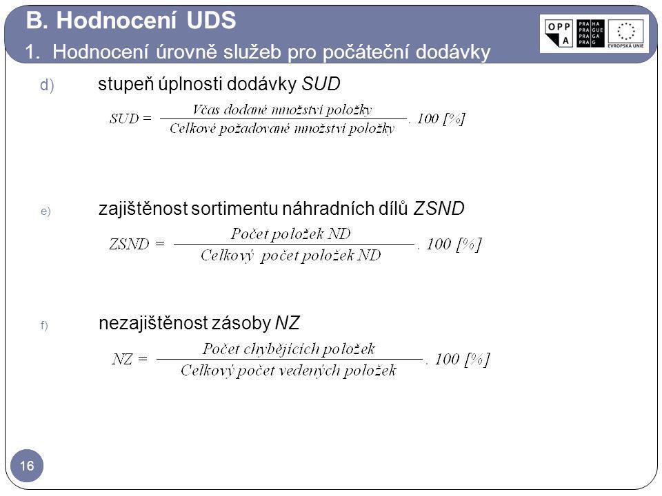 16 d) stupeň úplnosti dodávky SUD 16 e) zajištěnost sortimentu náhradních dílů ZSND f) nezajištěnost zásoby NZ B. Hodnocení UDS 1. Hodnocení úrovně sl