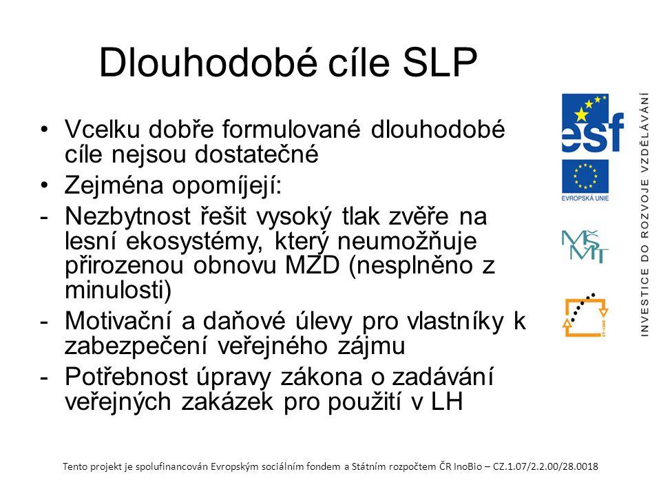 Tento projekt je spolufinancován Evropským sociálním fondem a Státním rozpočtem ČR InoBio – CZ.1.07/2.2.00/28.0018 Dlouhodobé cíle SLP Vcelku dobře fo