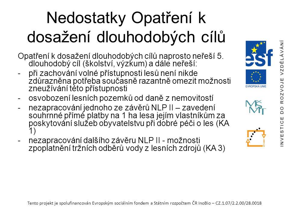 Tento projekt je spolufinancován Evropským sociálním fondem a Státním rozpočtem ČR InoBio – CZ.1.07/2.2.00/28.0018 Nedostatky Opatření k dosažení dlou