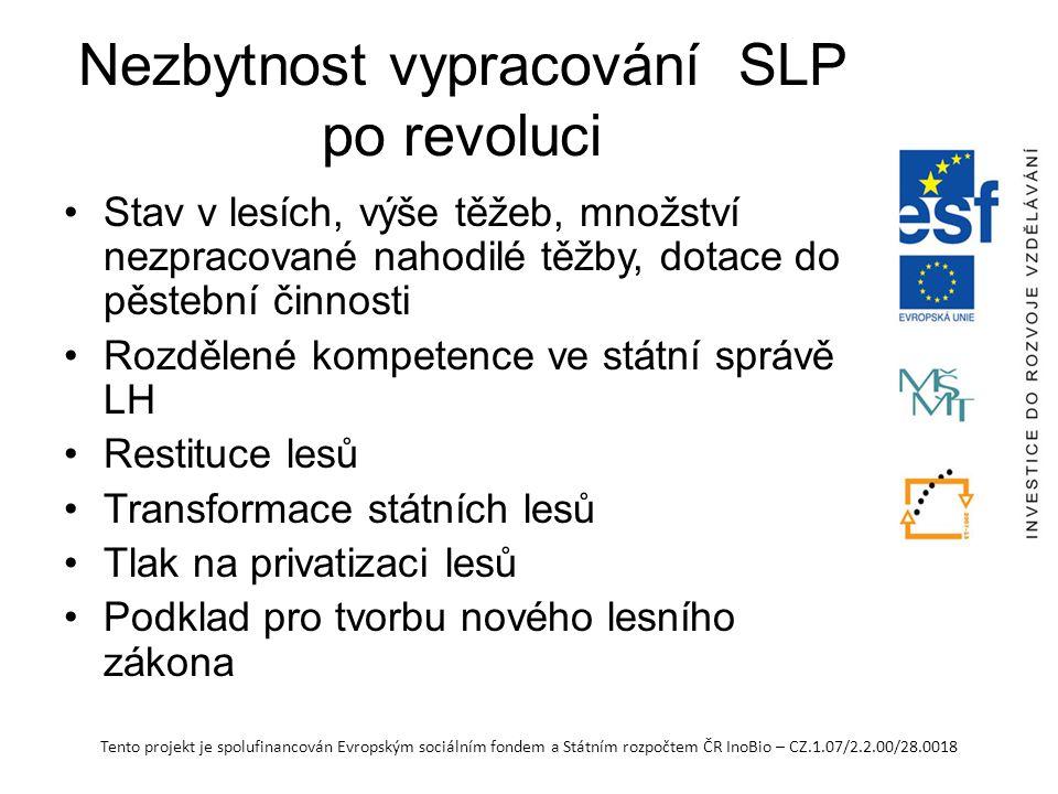 Tento projekt je spolufinancován Evropským sociálním fondem a Státním rozpočtem ČR InoBio – CZ.1.07/2.2.00/28.0018 Nezbytnost vypracování SLP po revol