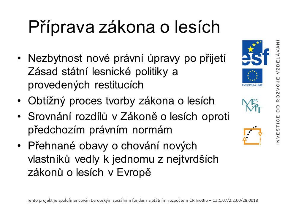 Tento projekt je spolufinancován Evropským sociálním fondem a Státním rozpočtem ČR InoBio – CZ.1.07/2.2.00/28.0018 Příprava zákona o lesích Nezbytnost