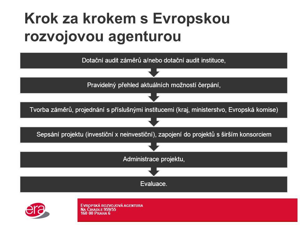 E VROPSKÁ ROZVOJOVÁ AGENTURA N A Č IHADLE 959/55 160 00 P RAHA 6 Krok za krokem s Evropskou rozvojovou agenturou Evaluace.