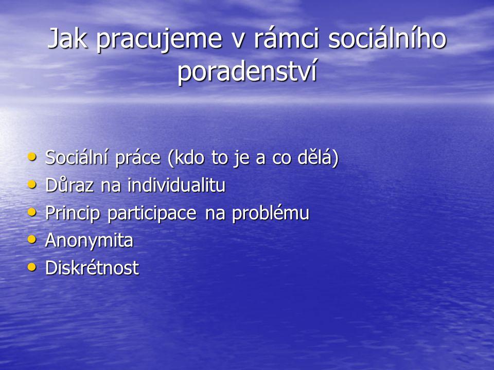 Jak pracujeme v rámci sociálního poradenství Sociální práce (kdo to je a co dělá) Sociální práce (kdo to je a co dělá) Důraz na individualitu Důraz na individualitu Princip participace na problému Princip participace na problému Anonymita Anonymita Diskrétnost Diskrétnost