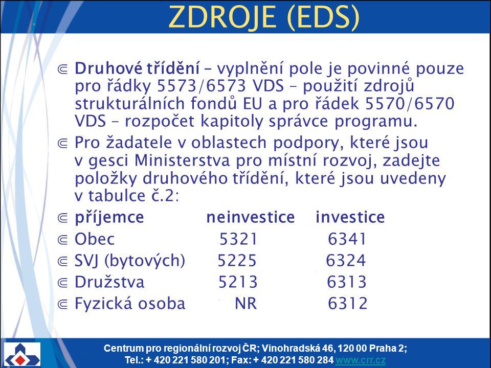 Centrum pro regionální rozvoj ČR; Vinohradská 46, 120 00 Praha 2; Tel.: + 420 221 580 201; Fax: + 420 221 580 284 www.crr.czwww.crr.cz ZDROJE (EDS) ⋐D