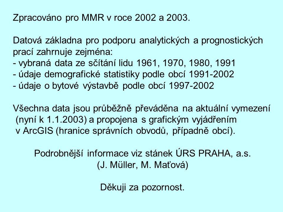 Zpracováno pro MMR v roce 2002 a 2003. Datová základna pro podporu analytických a prognostických prací zahrnuje zejména: - vybraná data ze sčítání lid
