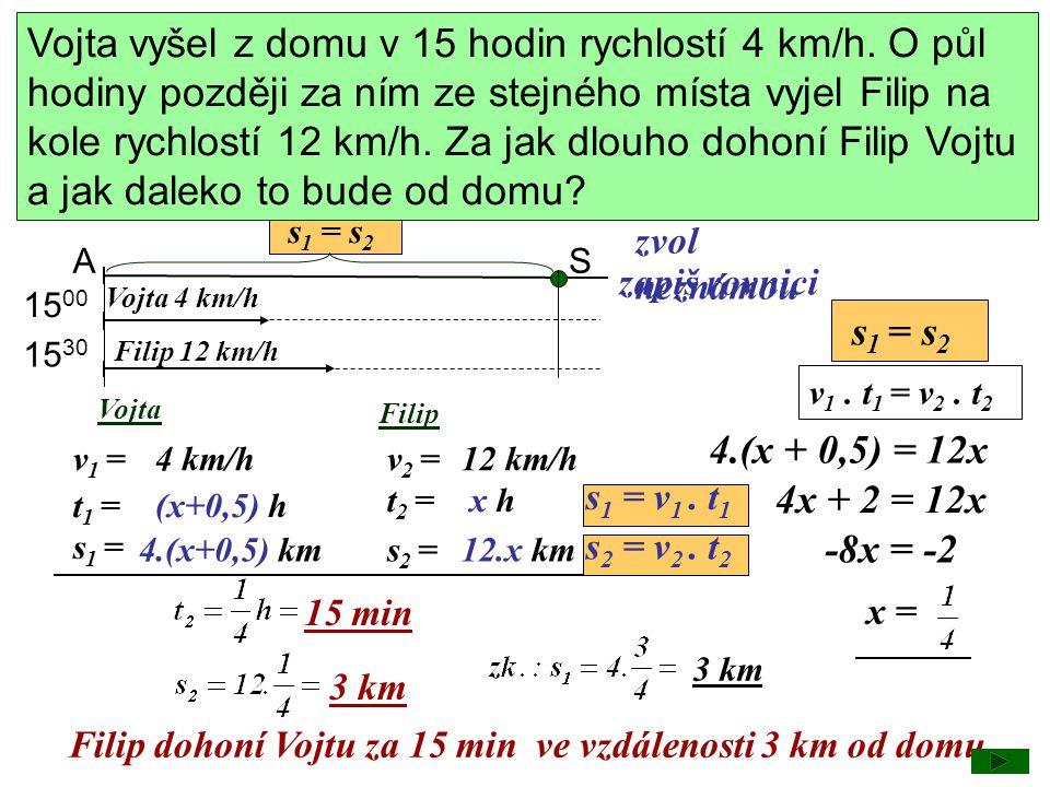 A s1s1 S = s 2 Vojta 4 km/h Filip 12 km/h 15 00 15 30 Vojta Filip v 1 =v 2 = t 1 = t 2 = s 1 = s 2 = (x+0,5) h x hx h 4.(x+0,5) km12.x km 4 km/h12 km/