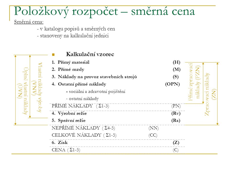 Kalkulační vzorec 1. Přímý materiál (H) 2. Přímé mzdy (M) 3. Náklady na provoz stavebních strojů (S) 4. Ostatní přímé náklady (OPN) - sociální a zdrav