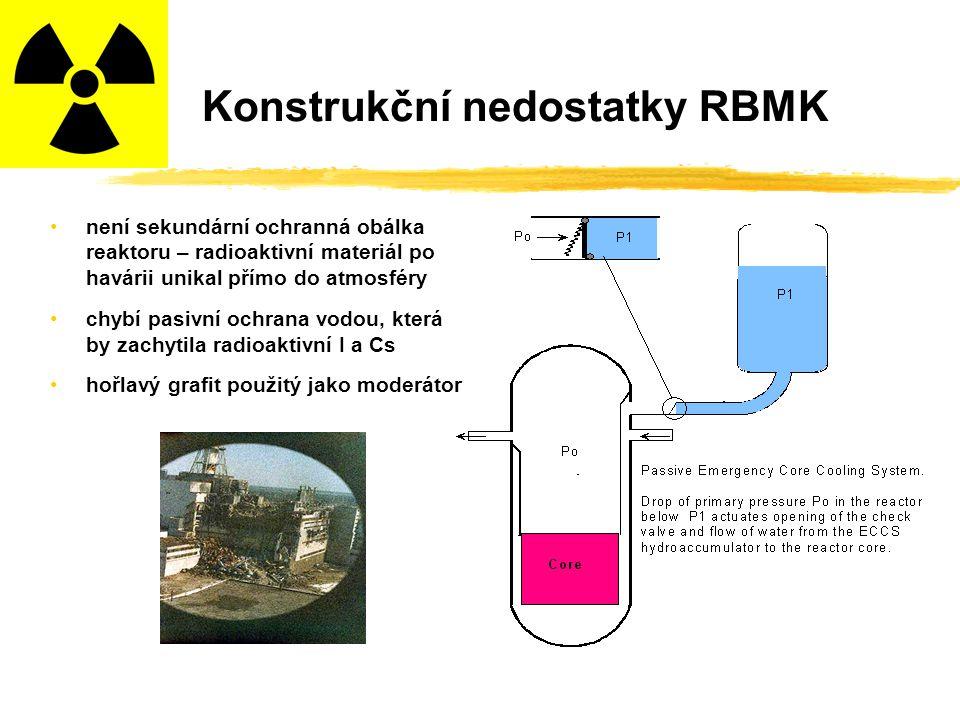 Konstrukční nedostatky RBMK není sekundární ochranná obálka reaktoru – radioaktivní materiál po havárii unikal přímo do atmosféry chybí pasivní ochrana vodou, která by zachytila radioaktivní I a Cs hořlavý grafit použitý jako moderátor