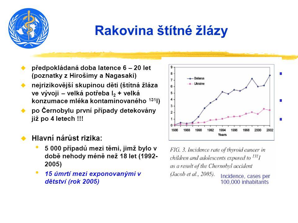Rakovina štítné žlázy u předpokládaná doba latence 6 – 20 let (poznatky z Hirošimy a Nagasaki) u nejrizikovější skupinou děti (štítná žláza ve vývoji – velká potřeba I 2 + velká konzumace mléka kontaminovaného 131 I) u po Černobylu první případy detekovány již po 4 letech !!.