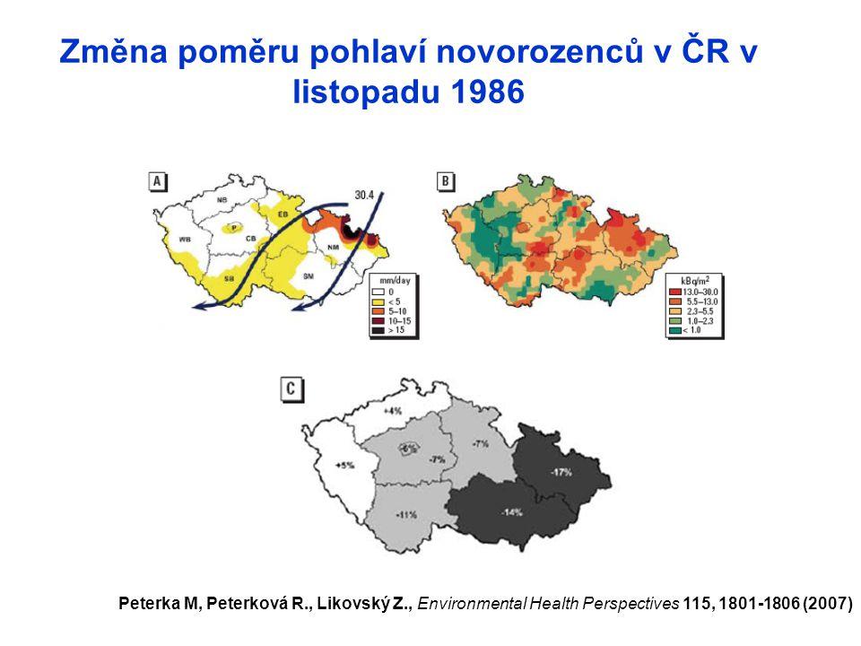 Změna poměru pohlaví novorozenců v ČR v listopadu 1986 Peterka M, Peterková R., Likovský Z., Environmental Health Perspectives 115, 1801-1806 (2007)