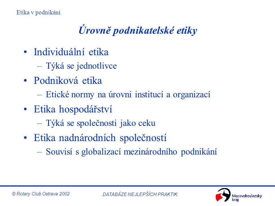 Etika v podnikání © Rotary Club Ostrava 2002 DATABÁZE NEJLEPŠÍCH PRAKTIK Úrovně podnikatelské etiky Individuální etika –Týká se jednotlivce Podniková