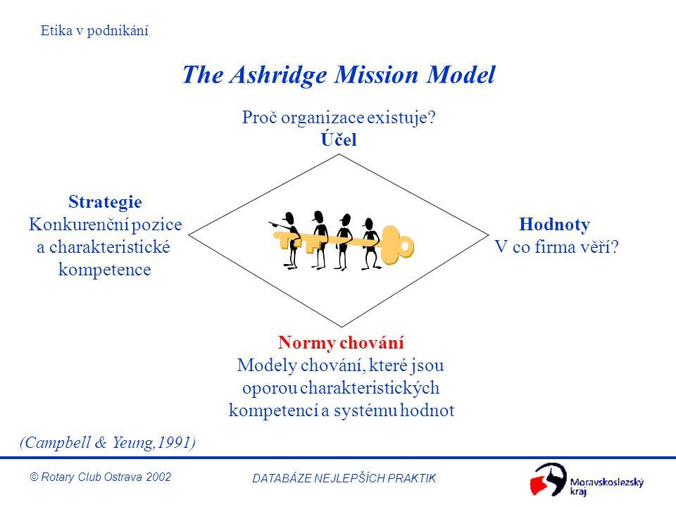 Etika v podnikání © Rotary Club Ostrava 2002 DATABÁZE NEJLEPŠÍCH PRAKTIK The Ashridge Mission Model Proč organizace existuje? Účel Normy chování Model