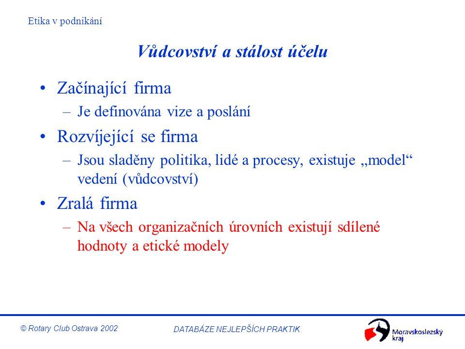 Etika v podnikání © Rotary Club Ostrava 2002 DATABÁZE NEJLEPŠÍCH PRAKTIK Vůdcovství a stálost účelu Začínající firma –Je definována vize a poslání Roz