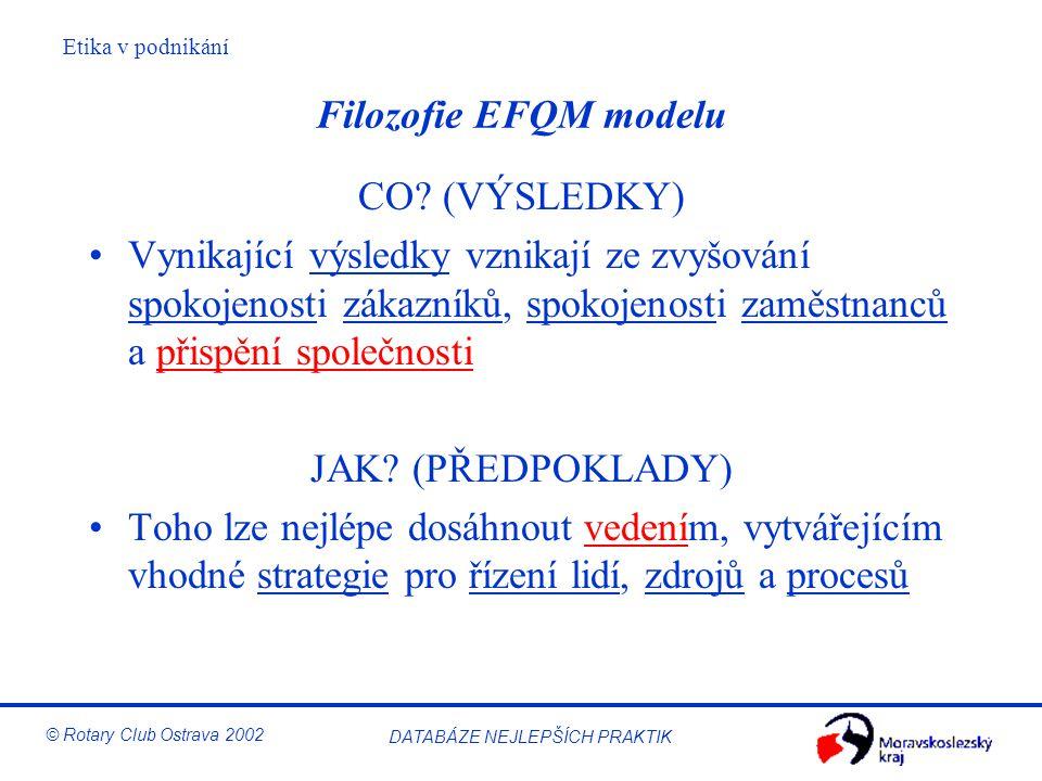 Etika v podnikání © Rotary Club Ostrava 2002 DATABÁZE NEJLEPŠÍCH PRAKTIK Filozofie EFQM modelu CO? (VÝSLEDKY) Vynikající výsledky vznikají ze zvyšován