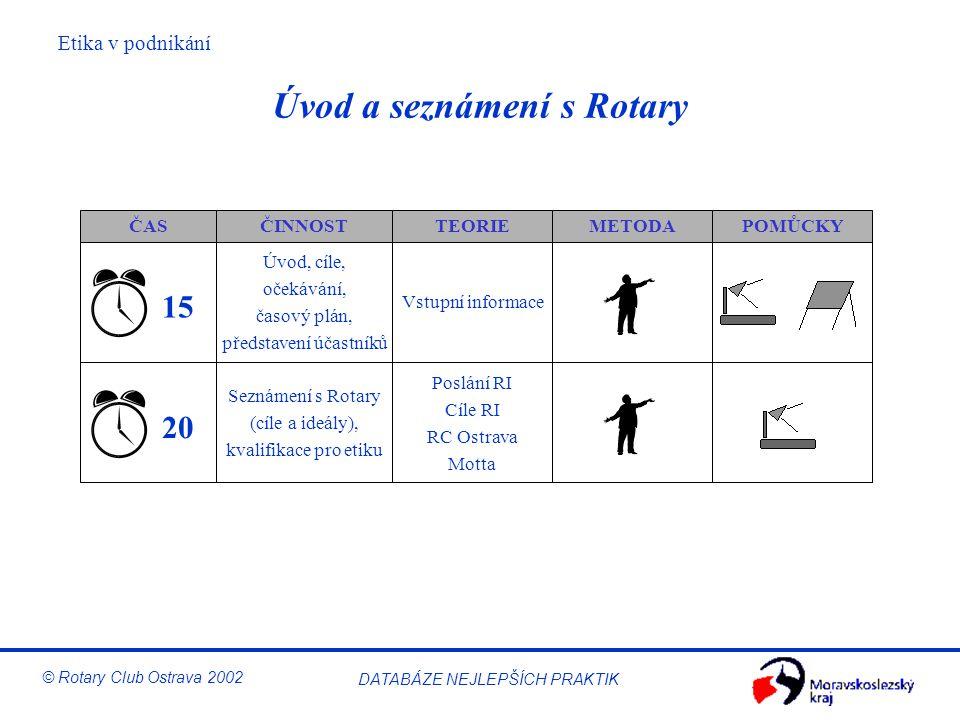 """Etika v podnikání © Rotary Club Ostrava 2002 DATABÁZE NEJLEPŠÍCH PRAKTIK Kroky jak vytvořit vlastní kodex (pokr.) Znovu zhodnoťte každé z vašich prohlášení, onačte klíčová slova a pojmy a vypište je na zvláštní papír Zestručněte každé prohlášení a zachovejte nebo zkombinujte klíčová slova jak je to jen možné Uspořádejte kodex do jednoho dokumentu a upravte slova tak, aby každý """"odstavec měl zhruba stejnou délku (použijte všude stejný čas a stejnou osobu (já budu, my budeme…)"""