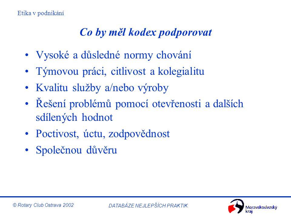 Etika v podnikání © Rotary Club Ostrava 2002 DATABÁZE NEJLEPŠÍCH PRAKTIK Co by měl kodex podporovat Vysoké a důsledné normy chování Týmovou práci, cit