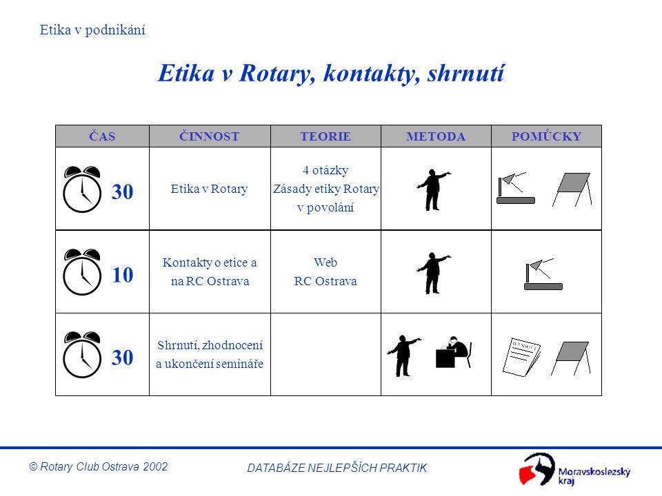 Etika v podnikání © Rotary Club Ostrava 2002 DATABÁZE NEJLEPŠÍCH PRAKTIK Etika v Rotary, kontakty, shrnutí 30 ČASČINNOST Etika v Rotary TEORIE 4 otázk