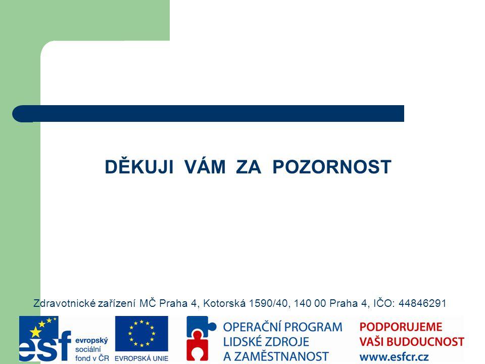 DĚKUJI VÁM ZA POZORNOST Zdravotnické zařízení MČ Praha 4, Kotorská 1590/40, 140 00 Praha 4, IČO: 44846291