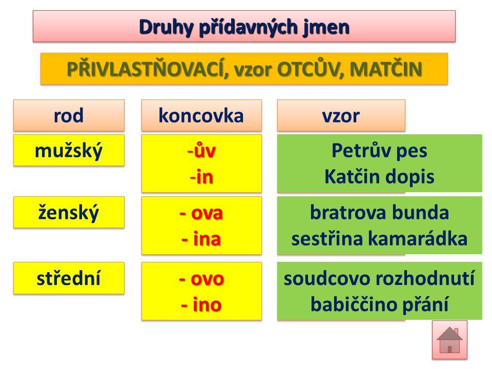 Druhy přídavných jmen PŘIVLASTŇOVACÍ, vzor OTCŮV, MATČIN rod koncovka vzor mužský ženský střední -ův -in -ův -in - ova - ina - ova - ina - ovo - ino -