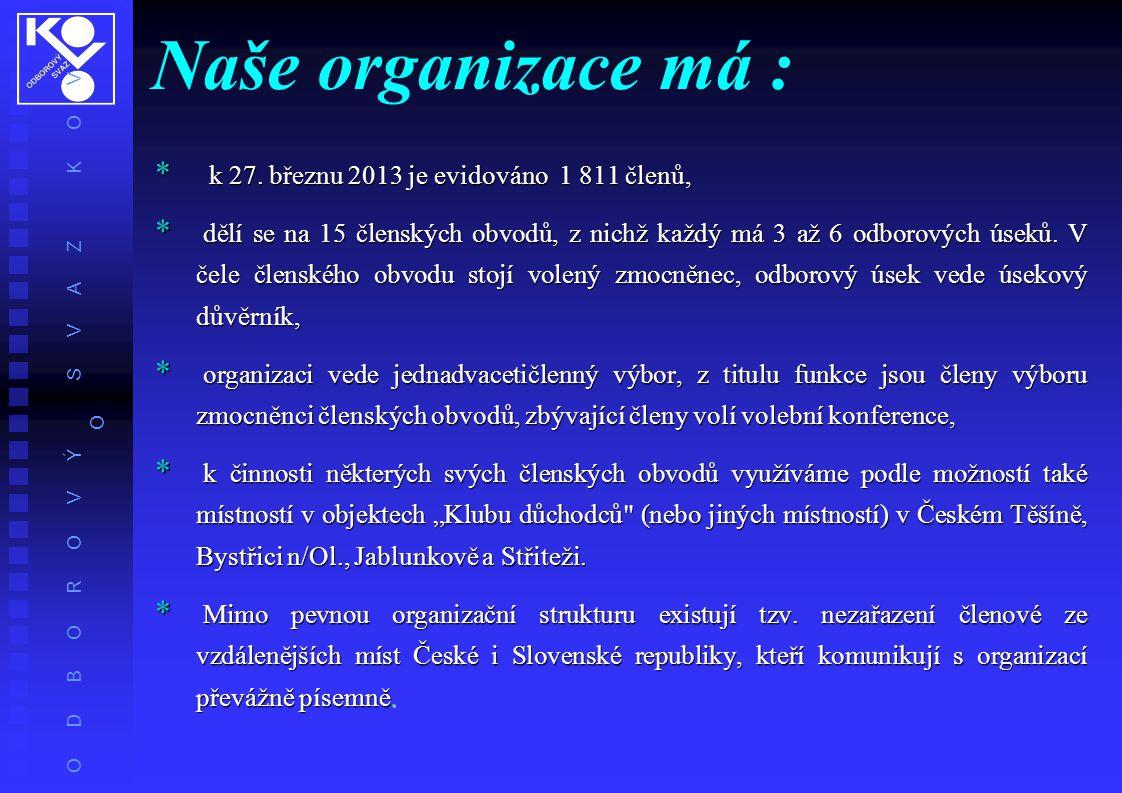 O D B O R O V Ý S V A Z K O V O Naše organizace má : * k 27. březnu 2013 je evidováno 1 811 členů, * dělí se na 15 členských obvodů, z nichž každý má