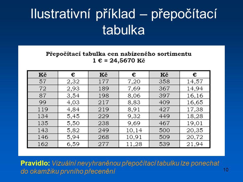 10 Ilustrativní příklad – přepočítací tabulka Pravidlo: Vizuální nevyhraněnou přepočítací tabulku lze ponechat do okamžiku prvního přecenění