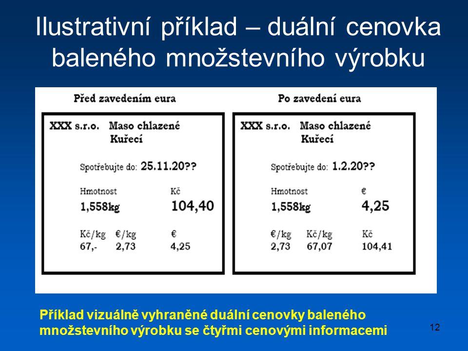 12 Ilustrativní příklad – duální cenovka baleného množstevního výrobku Příklad vizuálně vyhraněné duální cenovky baleného množstevního výrobku se čtyřmi cenovými informacemi