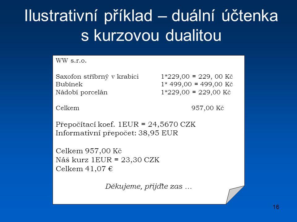 16 Ilustrativní příklad – duální účtenka s kurzovou dualitou WW s.r.o.