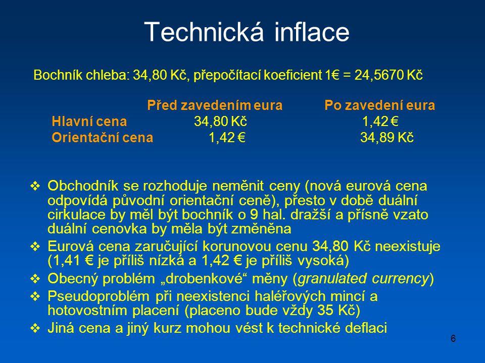 6 Technická inflace Bochník chleba: 34,80 Kč, přepočítací koeficient 1€ = 24,5670 Kč Před zavedením euraPo zavedení eura Hlavní cena 34,80 Kč 1,42 € Orientační cena 1,42 € 34,89 Kč  Obchodník se rozhoduje neměnit ceny (nová eurová cena odpovídá původní orientační ceně), přesto v době duální cirkulace by měl být bochník o 9 hal.