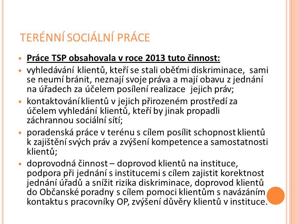 TERÉNNÍ SOCIÁLNÍ PRÁCE Práce TSP obsahovala v roce 2013 tuto činnost: vyhledávání klientů, kteří se stali oběťmi diskriminace, sami se neumí bránit, n