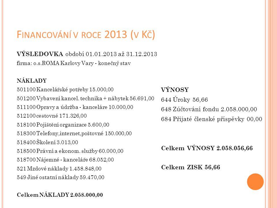 F INANCOVÁNÍ V ROCE 2013 ( V K Č ) VÝSLEDOVKA období 01.01.2013 až 31.12.2013 firma: o.s.ROMA Karlovy Vary - konečný stav NÁKLADY 501100 Kancelářské p
