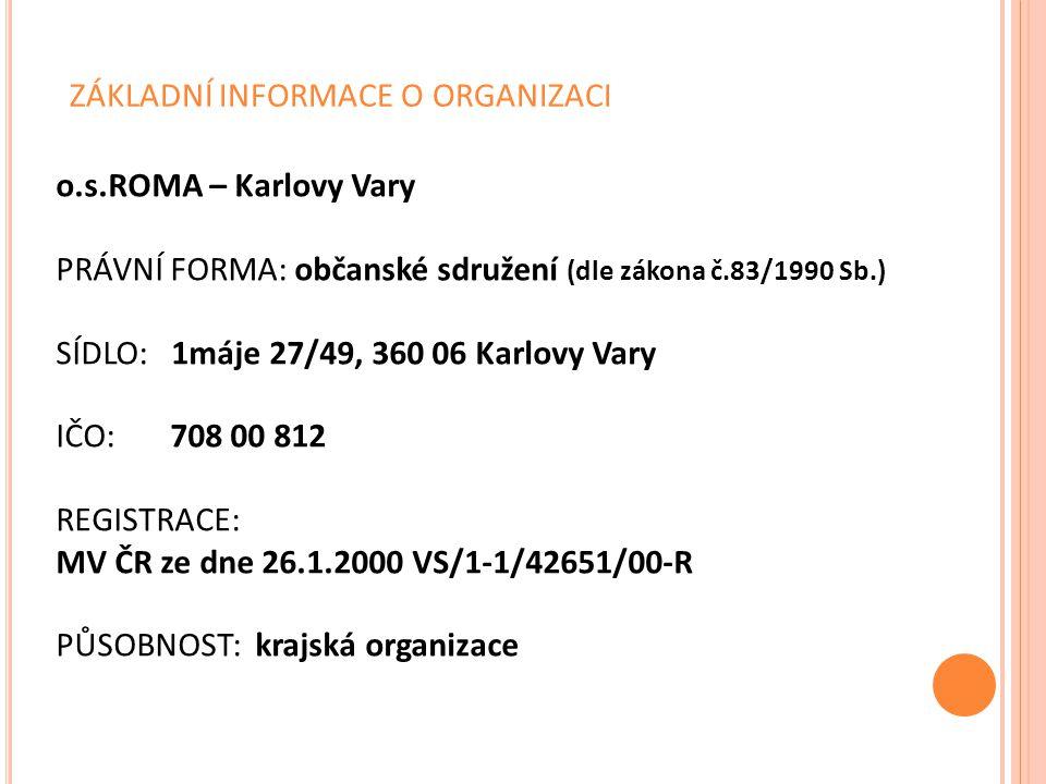 ZÁKLADNÍ INFORMACE O ORGANIZACI o.s.ROMA – Karlovy Vary PRÁVNÍ FORMA: občanské sdružení (dle zákona č.83/1990 Sb.) SÍDLO: 1máje 27/49, 360 06 Karlovy
