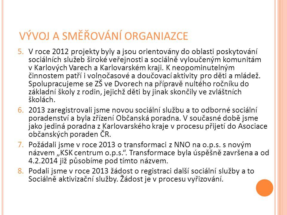 VÝVOJ A SMĚŘOVÁNÍ ORGANIAZCE 5.V roce 2012 projekty byly a jsou orientovány do oblasti poskytování sociálních služeb široké veřejnosti a sociálně vylo
