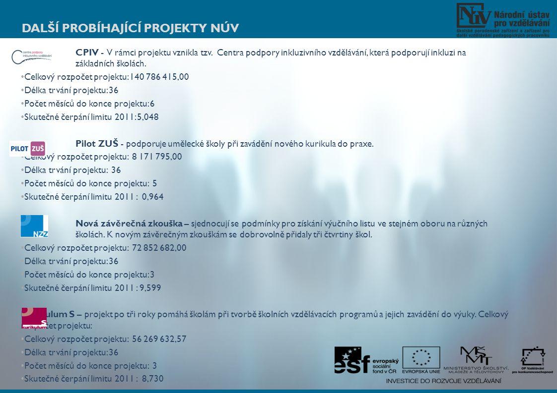 CPIV - V rámci projektu vznikla tzv.