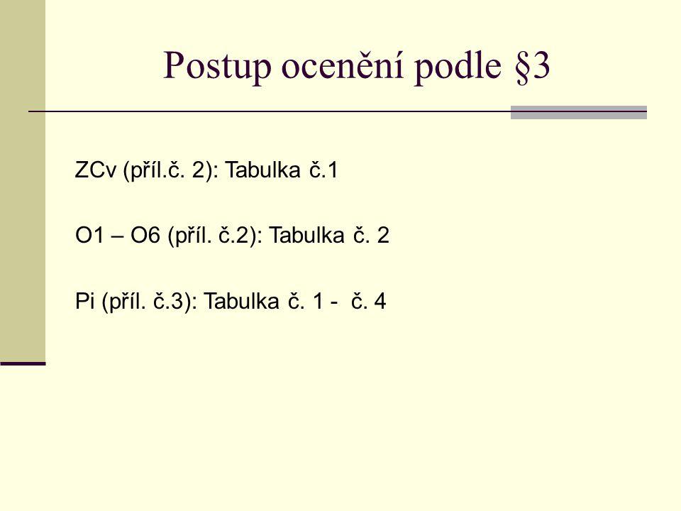 Postup ocenění podle §3 ZCv (příl.č. 2): Tabulka č.1 O1 – O6 (příl. č.2): Tabulka č. 2 Pi (příl. č.3): Tabulka č. 1 - č. 4