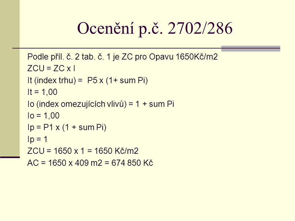 Ocenění p.č. 2702/286 Podle příl. č. 2 tab. č. 1 je ZC pro Opavu 1650Kč/m2 ZCU = ZC x I It (index trhu) = P5 x (1+ sum Pi) It = 1,00 Io (index omezují