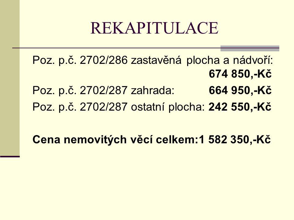 REKAPITULACE Poz. p.č. 2702/286 zastavěná plocha a nádvoří: 674 850,-Kč Poz. p.č. 2702/287 zahrada: 664 950,-Kč Poz. p.č. 2702/287 ostatní plocha: 242