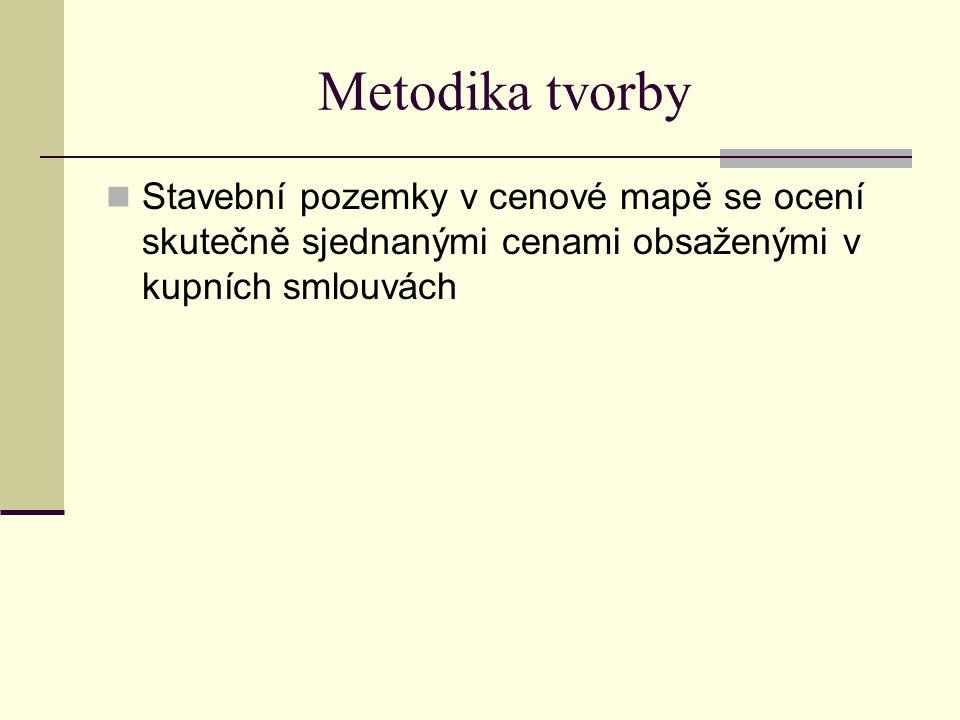 Postup podle SM Ostravy 1.