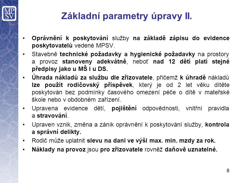 Základní parametry úpravy II. Oprávnění k poskytování služby na základě zápisu do evidence poskytovatelů vedené MPSV. Stavebně technické požadavky a h