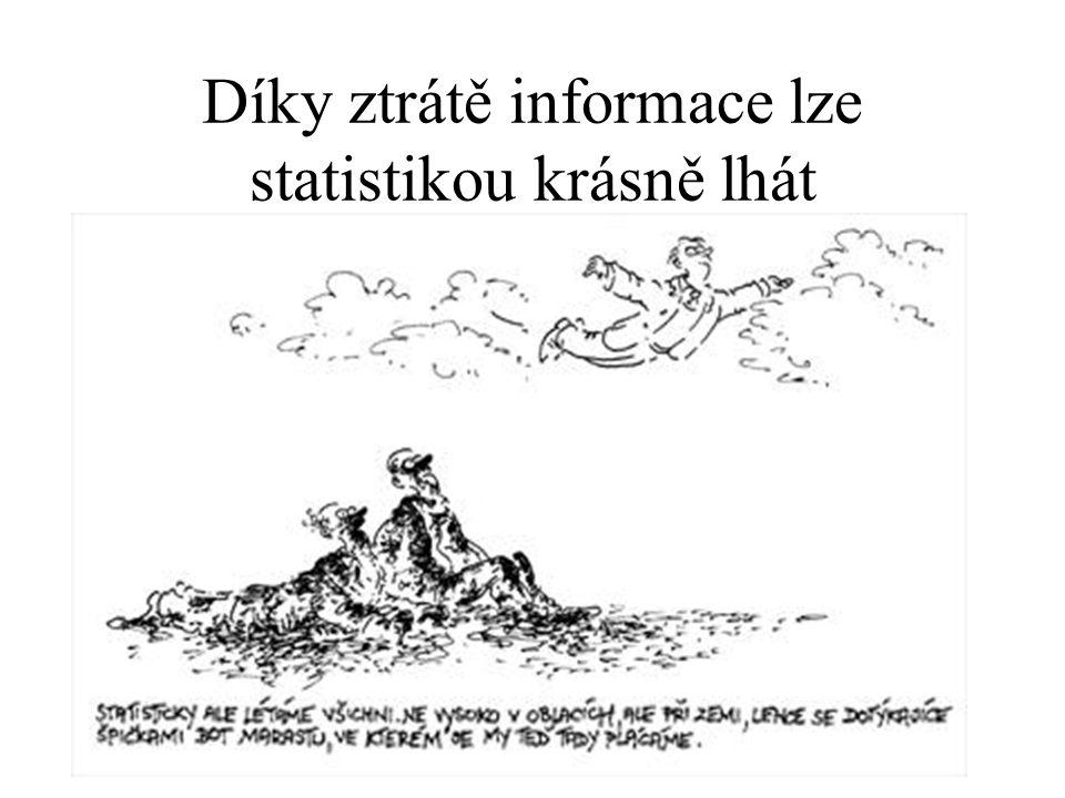 Díky ztrátě informace lze statistikou krásně lhát