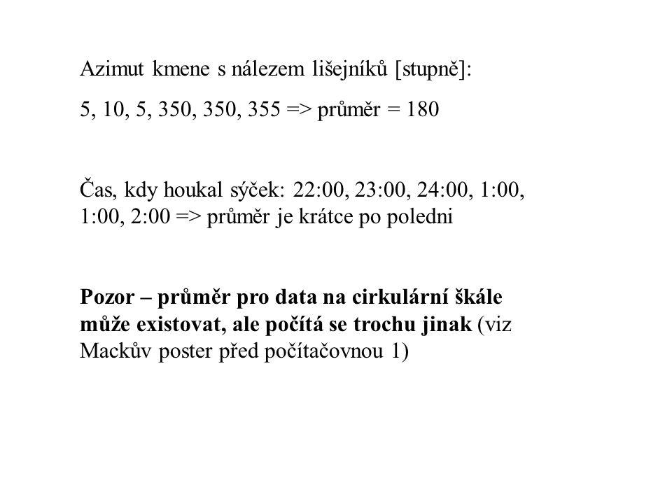 Azimut kmene s nálezem lišejníků [stupně]: 5, 10, 5, 350, 350, 355 => průměr = 180 Čas, kdy houkal sýček: 22:00, 23:00, 24:00, 1:00, 1:00, 2:00 => prů