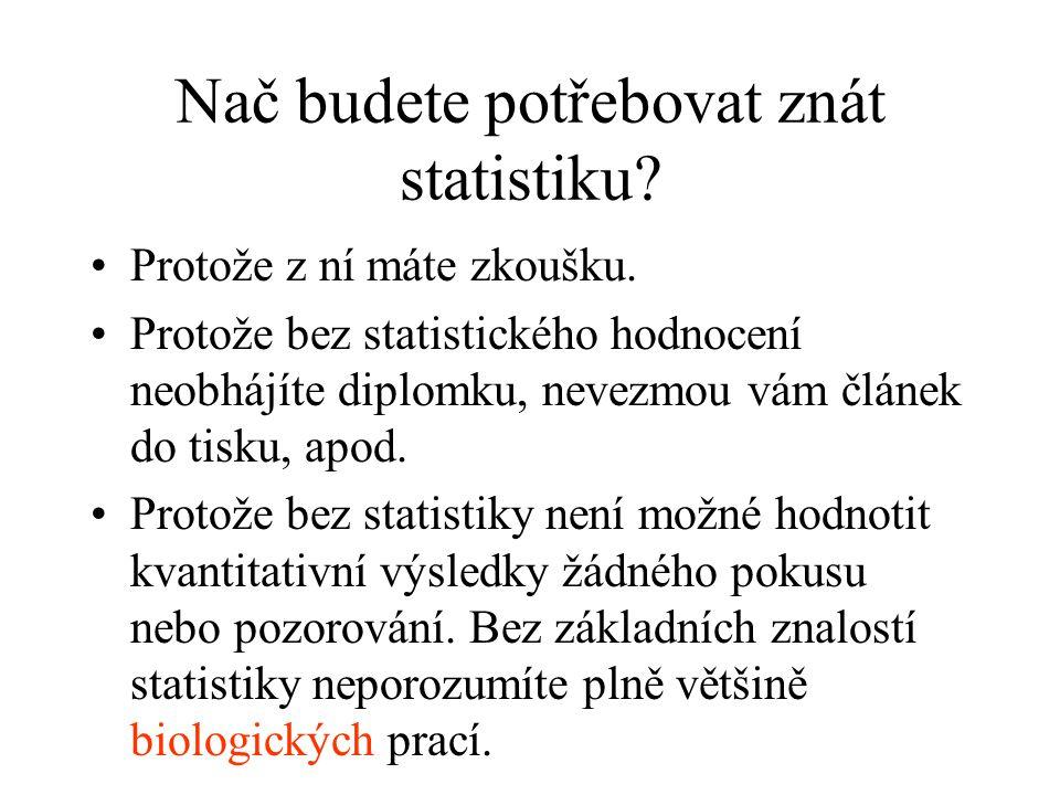 Nač budete potřebovat znát statistiku? Protože z ní máte zkoušku. Protože bez statistického hodnocení neobhájíte diplomku, nevezmou vám článek do tisk