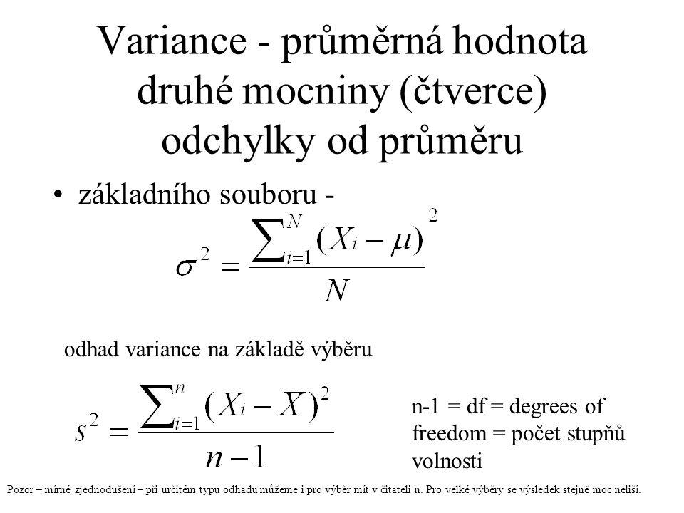 Variance - průměrná hodnota druhé mocniny (čtverce) odchylky od průměru základního souboru - odhad variance na základě výběru n-1 = df = degrees of fr